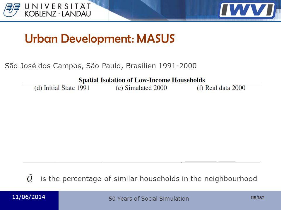 118/152 Informatik Urban Development: MASUS 11/06/2014 50 Years of Social Simulation São José dos Campos, São Paulo, Brasilien 1991-2000 is the percen