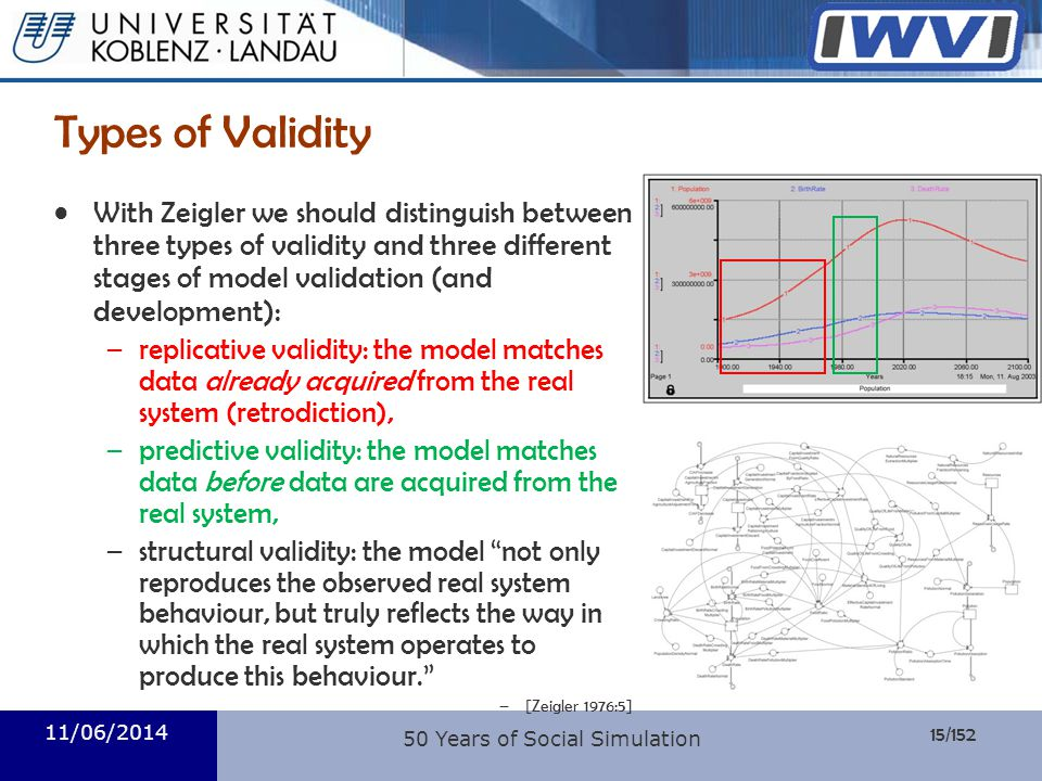 15/152 Informatik Types of Validity With Zeigler we should distinguish between three types of validity and three different stages of model validation