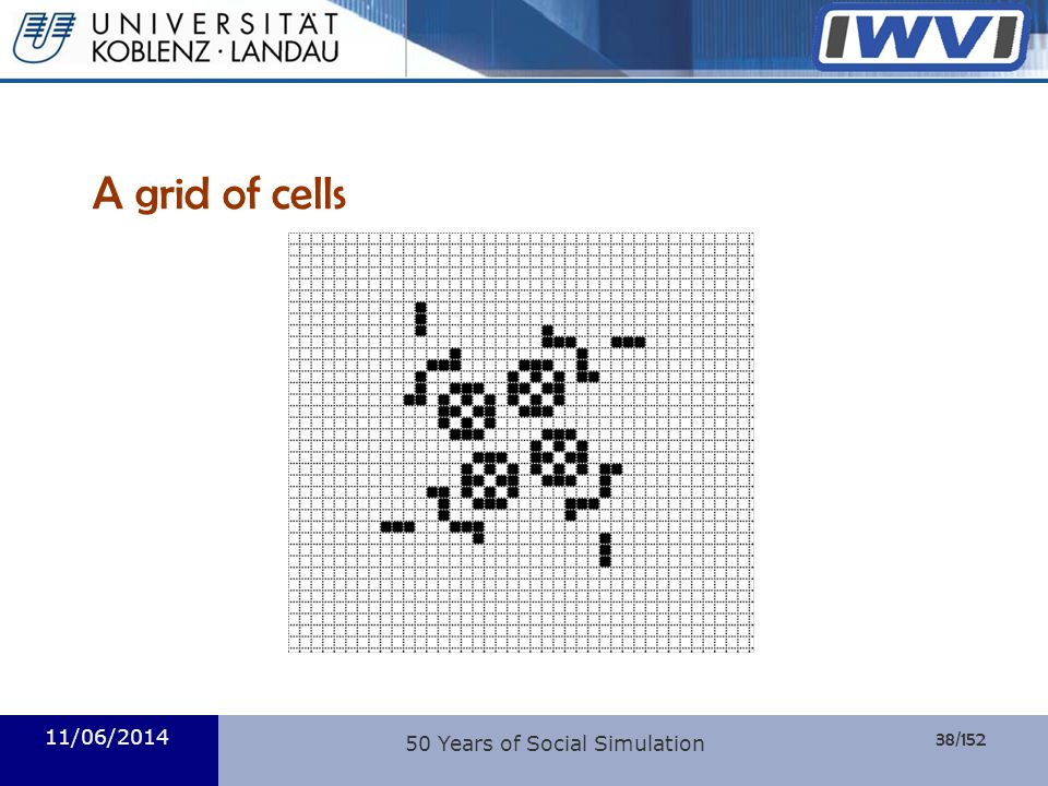38/152 Informatik 11/06/2014 A grid of cells 50 Years of Social Simulation