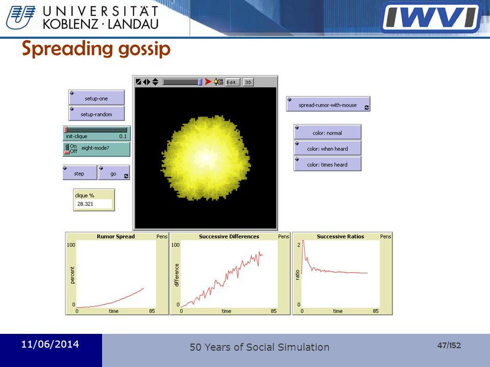 47/152 Informatik 11/06/2014 Spreading gossip 50 Years of Social Simulation