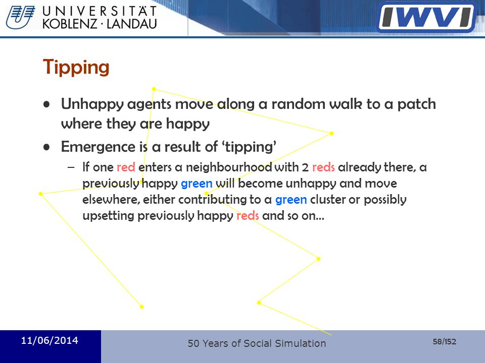 58/152 Informatik 11/06/2014 Tipping Unhappy agents move along a random walk to a patch where they are happy Emergence is a result of tipping –If one
