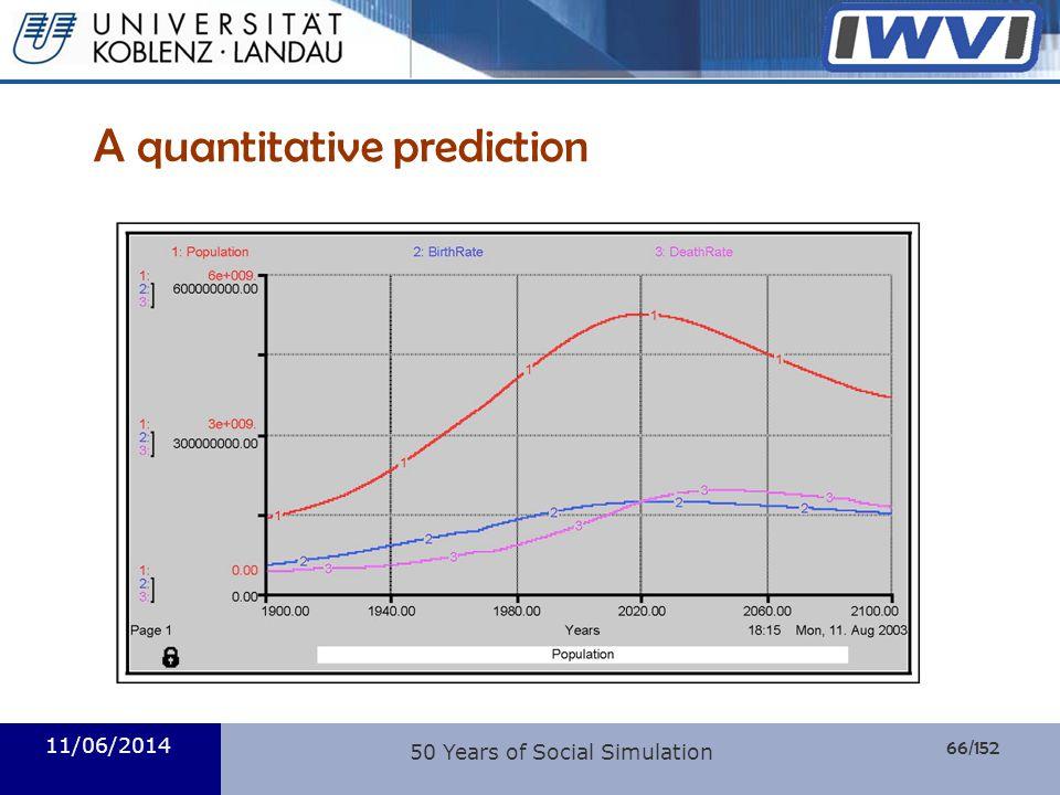 66/152 Informatik A quantitative prediction 11/06/2014 50 Years of Social Simulation