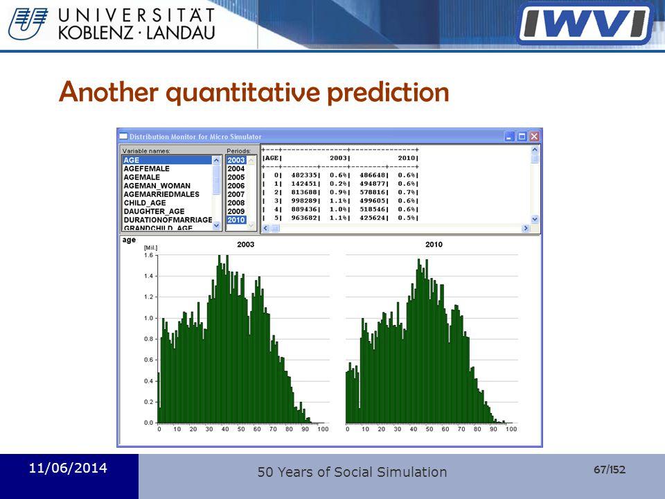 67/152 Informatik Another quantitative prediction 11/06/2014 50 Years of Social Simulation