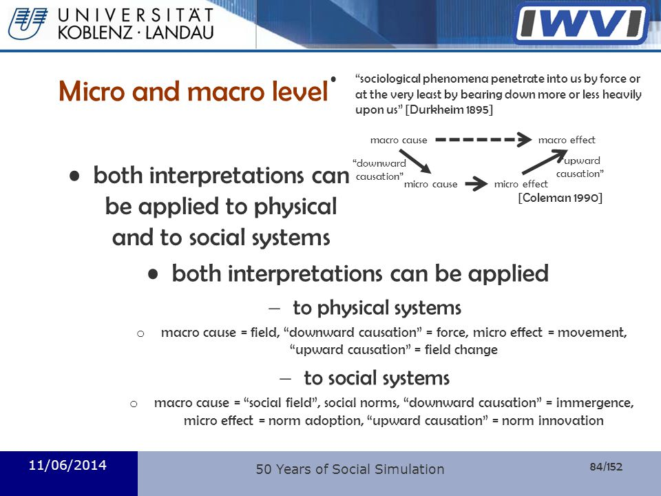 84/152 Informatik Micro and macro level sociological phenomena penetrate into us by force or at the very least by bearing down more or less heavily up