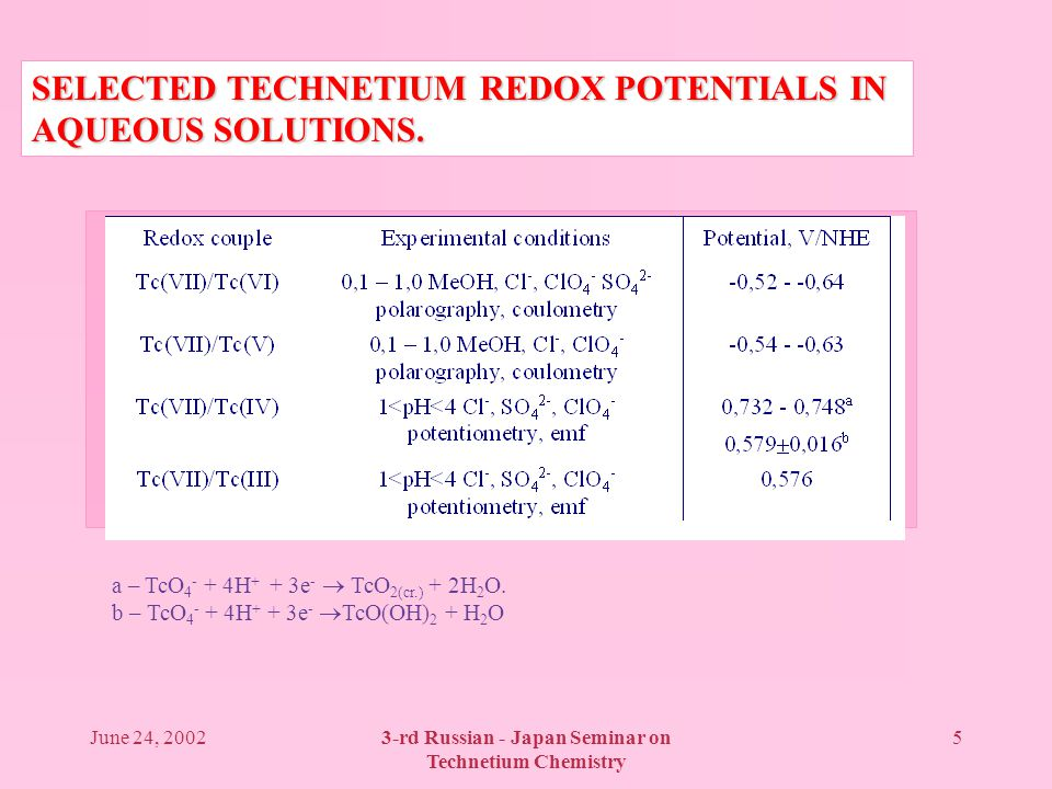 June 24, 20023-rd Russian - Japan Seminar on Technetium Chemistry 5 SELECTED TECHNETIUM REDOX POTENTIALS IN AQUEOUS SOLUTIONS.