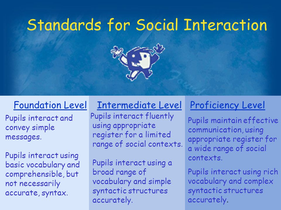 Standards for Social Interaction Foundation LevelIntermediate LevelProficiency Level Pupils interact and convey simple messages.