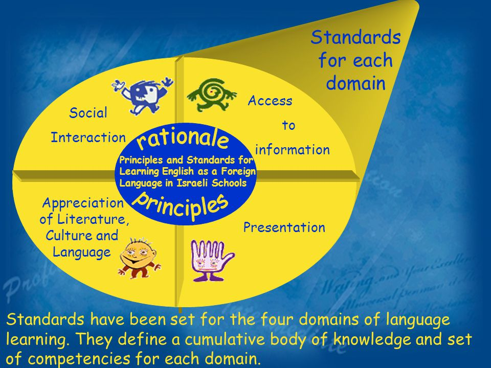 Standards have been set for the four domains of language learning.