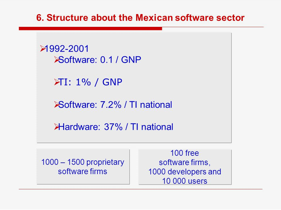 6. Structure about the Mexican software sector 1992-2001 Software: 0.1 / GNP TI: 1% / GNP Software: 7.2% / TI national Hardware: 37% / TI national 100