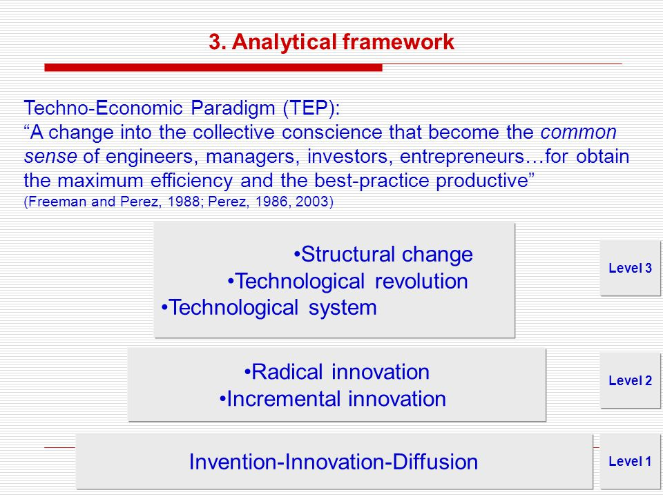 3. Analytical framework Techno-Economic Paradigm (TEP): A change into the collective conscience that become the common sense of engineers, managers, i