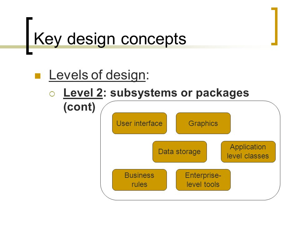 Key design concepts Levels of design: Level 2: subsystems or packages (cont) User interfaceGraphics Data storage Application level classes Business rules Enterprise- level tools