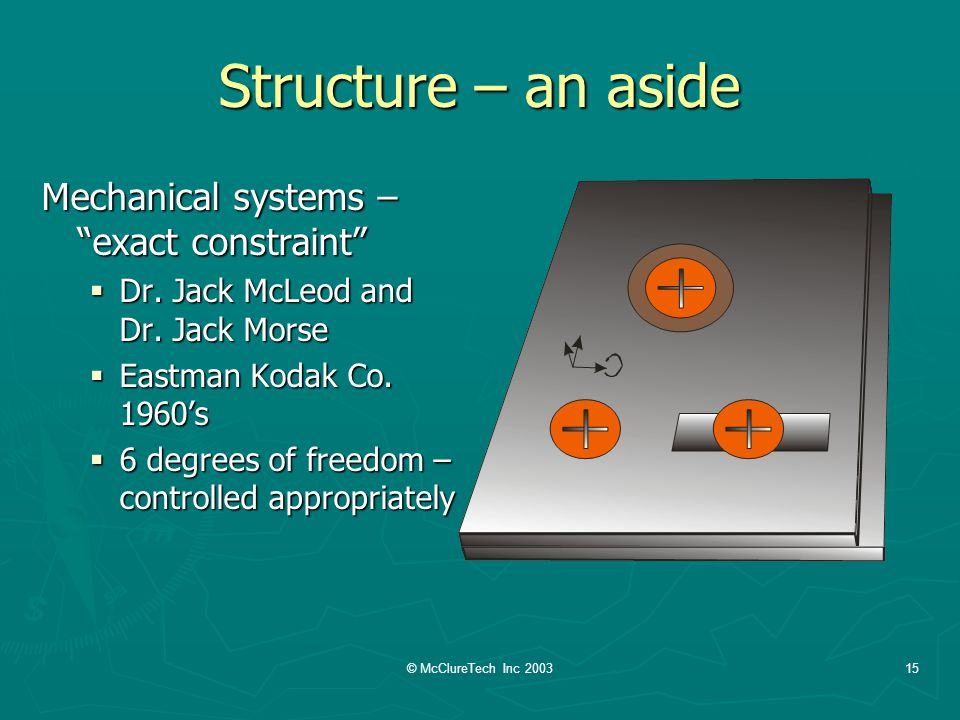© McClureTech Inc 200315 Structure – an aside Mechanical systems – exact constraint Dr.