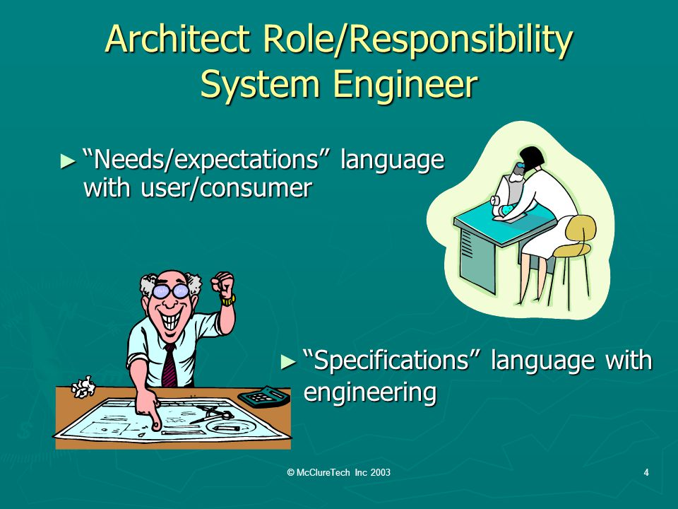 © McClureTech Inc 20034 Architect Role/Responsibility System Engineer Needs/expectations language with user/consumer Needs/expectations language with user/consumer Specifications language with engineering Specifications language with engineering