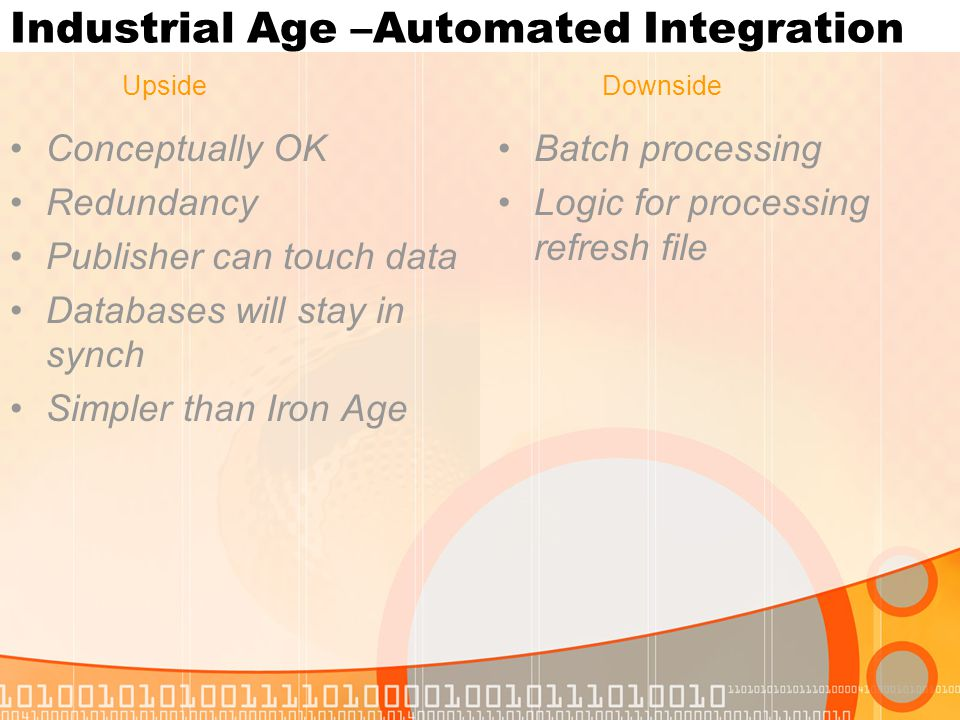Conceptually OK Redundancy Publisher can touch data Databases will stay in synch Simpler than Iron Age Batch processing Logic for processing refresh file UpsideDownside