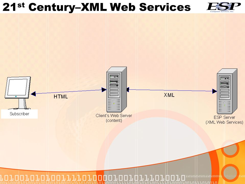 21 st Century–XML Web Services