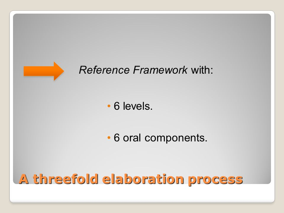 A threefold elaboration process Reference Framework with: 6 levels. 6 oral components.