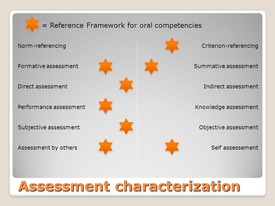 Reference Framework content