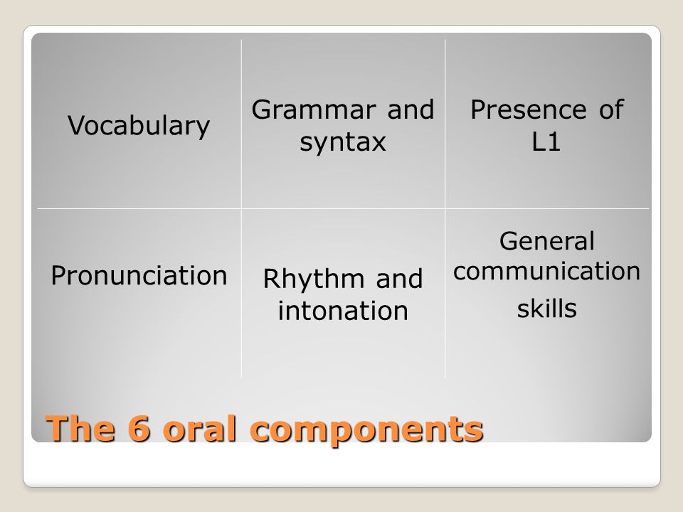 The 6 oral components Vocabulary Grammar and syntax Presence of L1 Pronunciation Rhythm and intonation General communication skill s