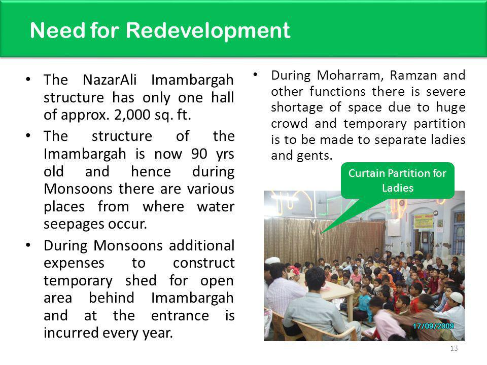 The NazarAli Imambargah structure has only one hall of approx. 2,000 sq. ft. The structure of the Imambargah is now 90 yrs old and hence during Monsoo