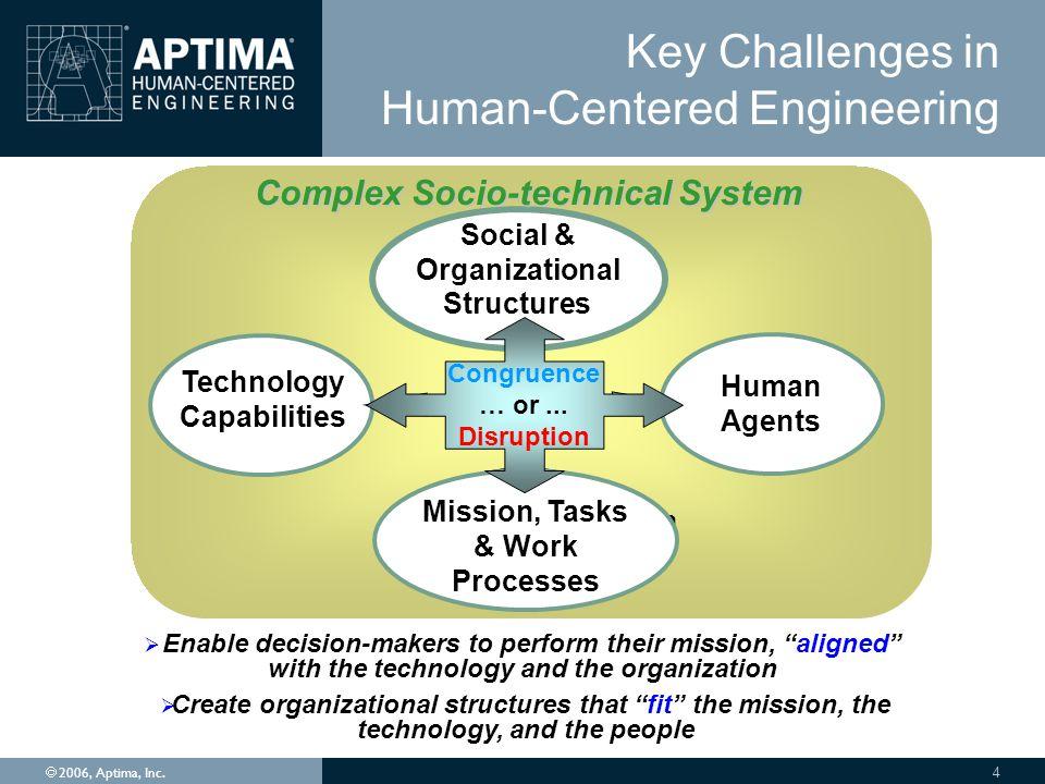 Ó 2006, Aptima, Inc.5 Aptima, Inc.
