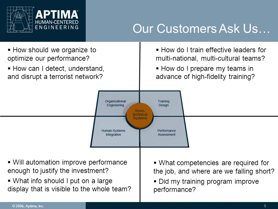 Ó 2006, Aptima, Inc. 6 How should we organize to optimize our performance.