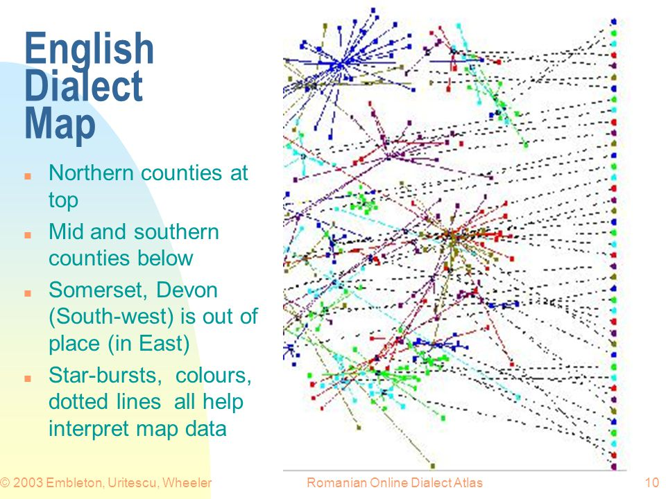 Romanian Online Dialect Atlas© 2003 Embleton, Uritescu, Wheeler10 English Dialect Map n Northern counties at top n Mid and southern counties below n Somerset, Devon (South-west) is out of place (in East) n Star-bursts, colours, dotted lines all help interpret map data