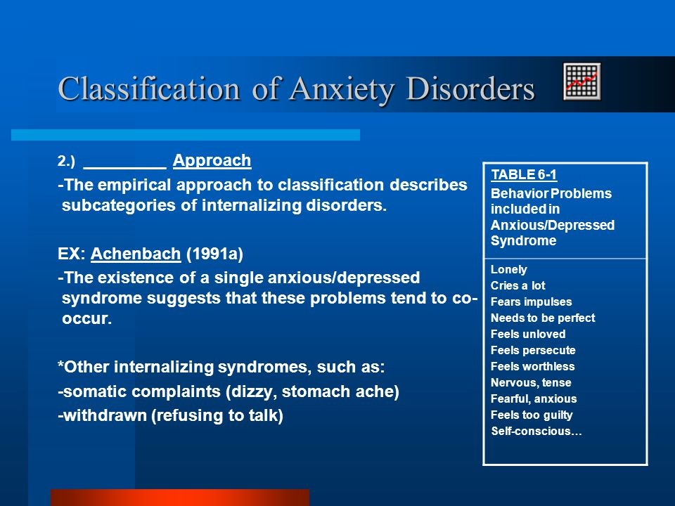 Classification of Anxiety Disorders 2.) _________ Approach -The empirical approach to classification describes subcategories of internalizing disorder