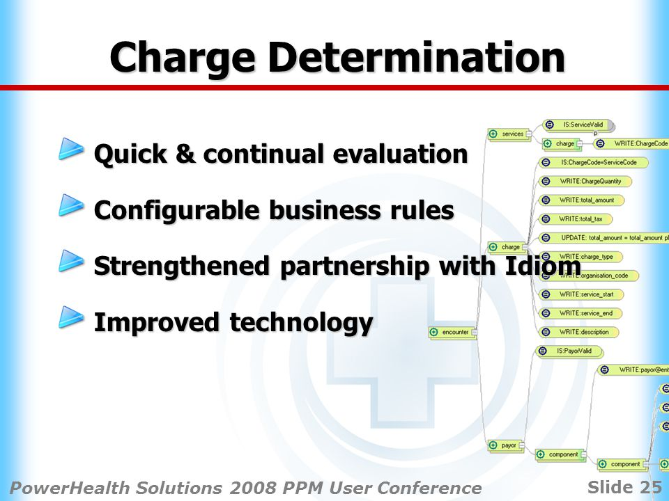 Slide 25 PowerHealth Solutions 2008 PPM User Conference Charge Determination Quick & continual evaluation Configurable business rules Strengthened partnership with Idiom Improved technology