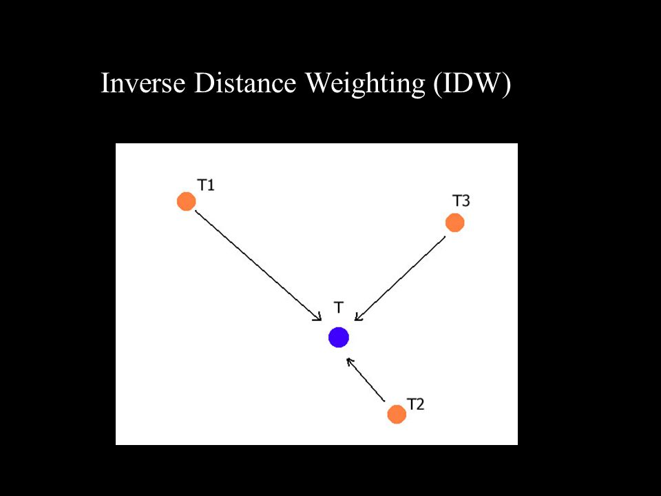 Inverse Distance Weighting (IDW)