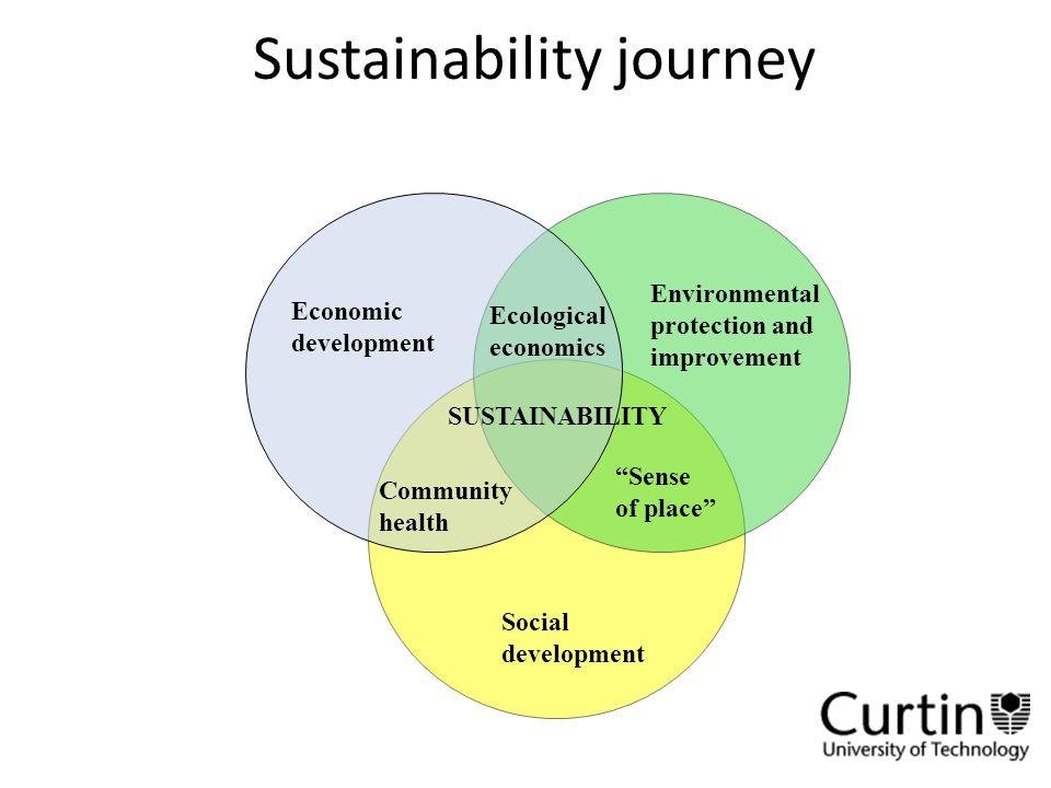 Sustainability journey Economic development Environmental protection and improvement Social development Community health Sense of place Ecological economics SUSTAINABILITY