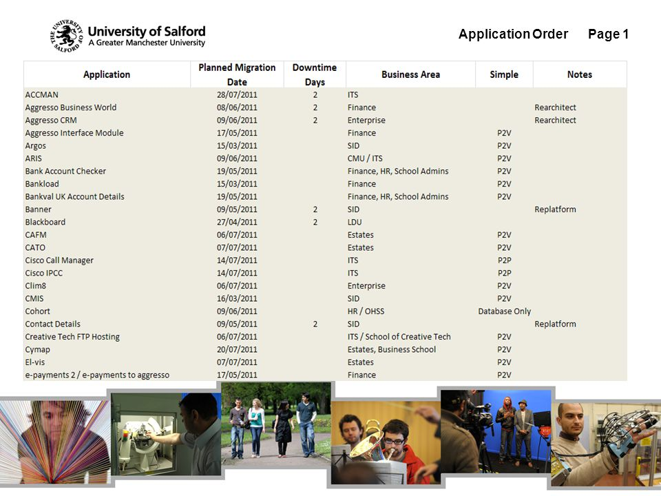 Application Order Page 1