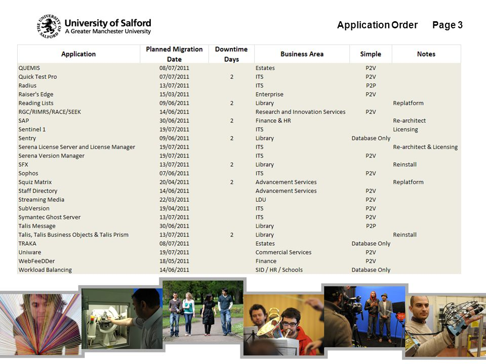Application Order Page 3