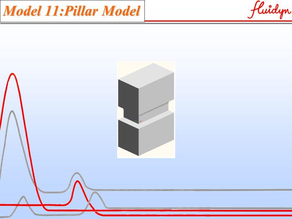 Model 11:Pillar Model