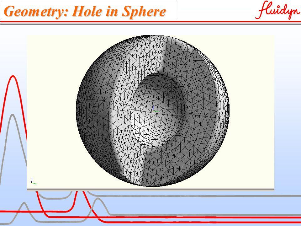 Geometry: Hole in Sphere