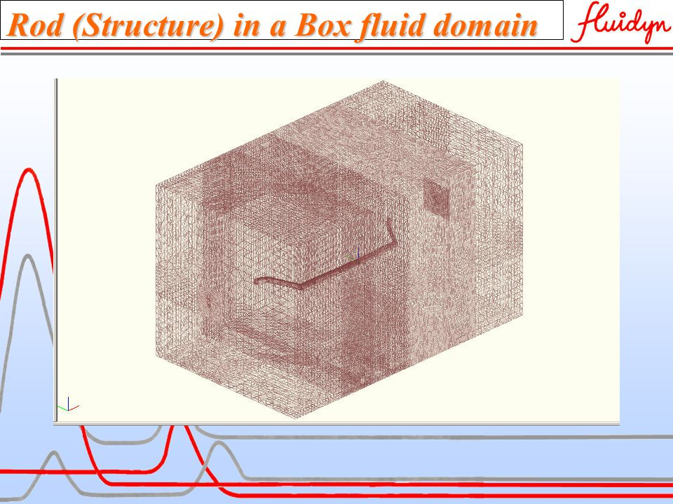Rod (Structure) in a Box fluid domain
