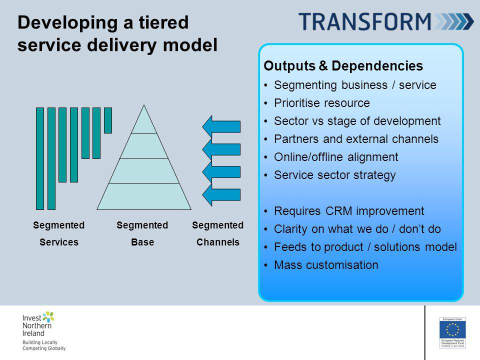 Developing a tiered service delivery model Segmented Base Segmented Services Segmented Channels Outputs & Dependencies Segmenting business / service Prioritise resource Sector vs stage of development Partners and external channels Online/offline alignment Service sector strategy Requires CRM improvement Clarity on what we do / dont do Feeds to product / solutions model Mass customisation