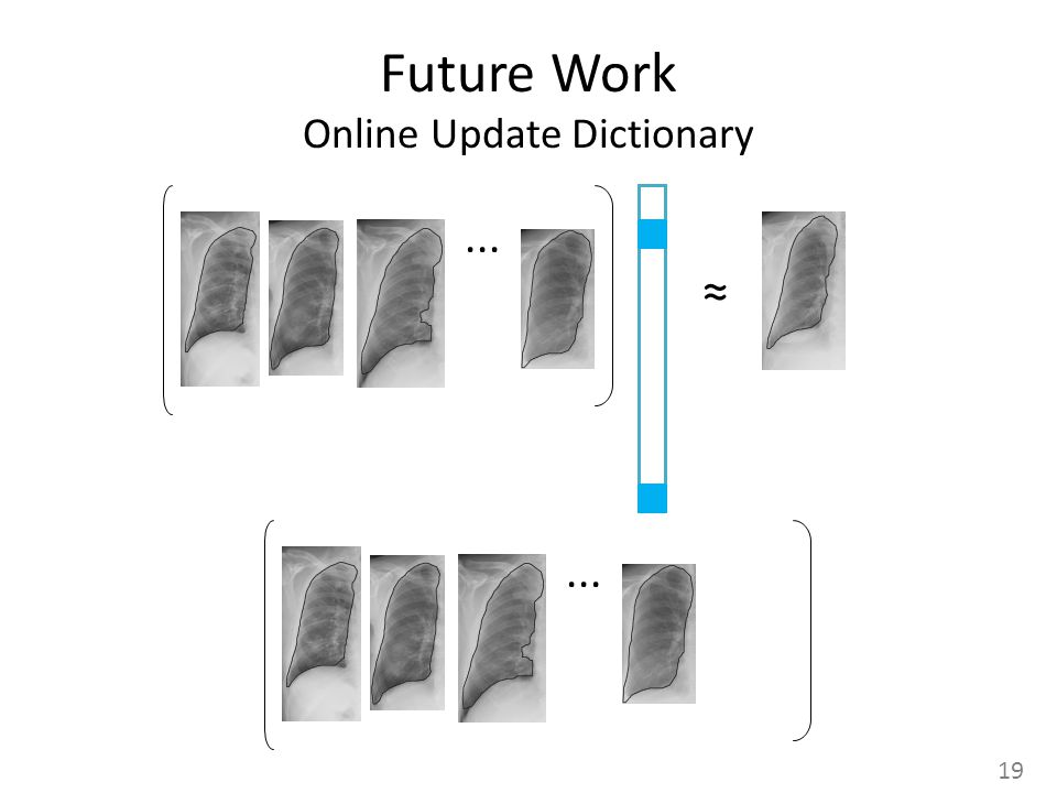 Future Work Online Update Dictionary 19......