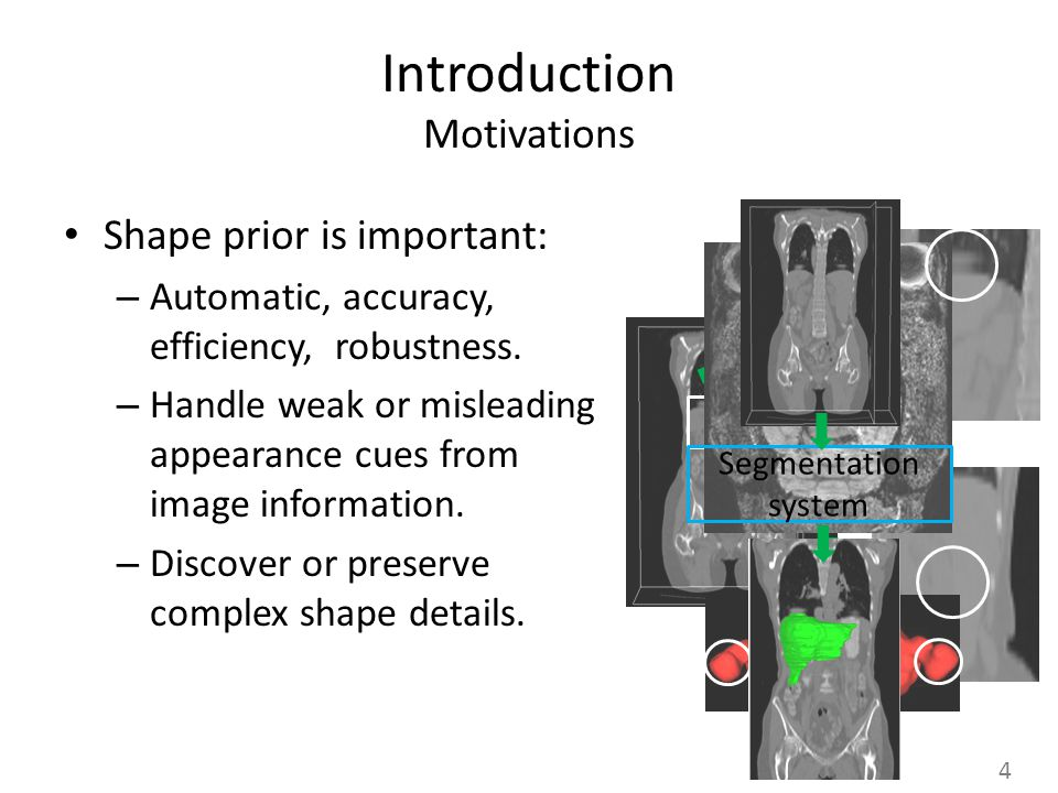 Introduction Motivations Shape prior is important: – Automatic, accuracy, efficiency, robustness. – Handle weak or misleading appearance cues from ima