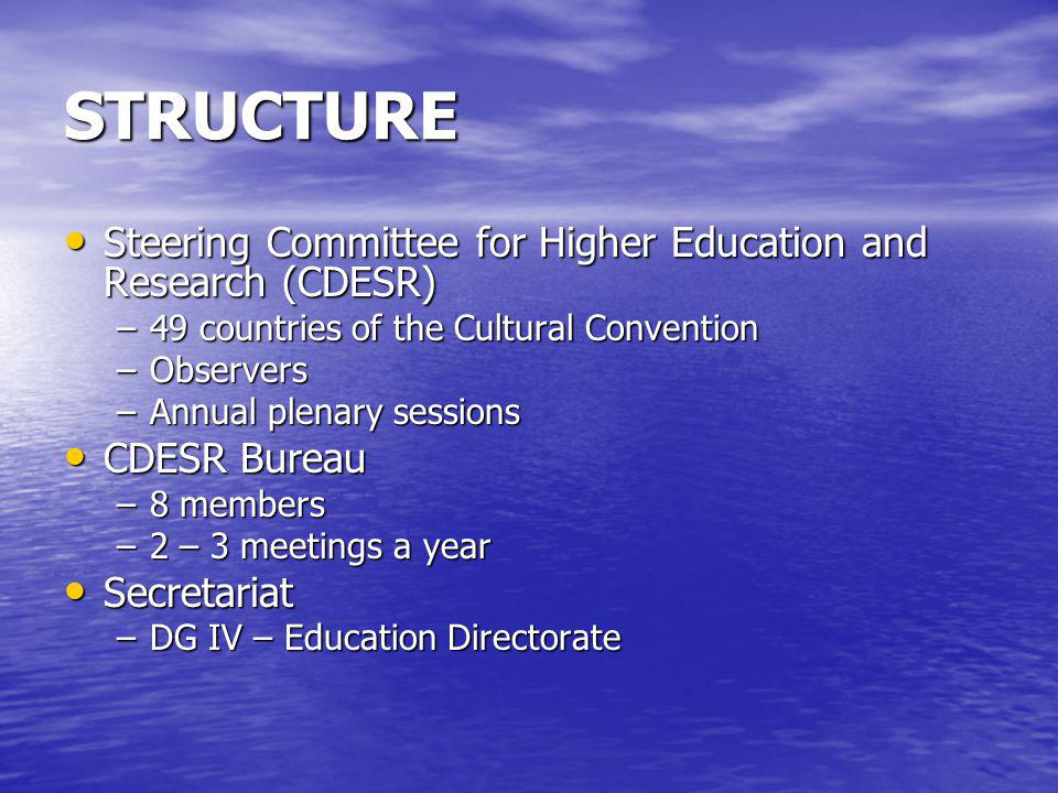 STRUCTURE Steering Committee for Higher Education and Research (CDESR) Steering Committee for Higher Education and Research (CDESR) –49 countries of t