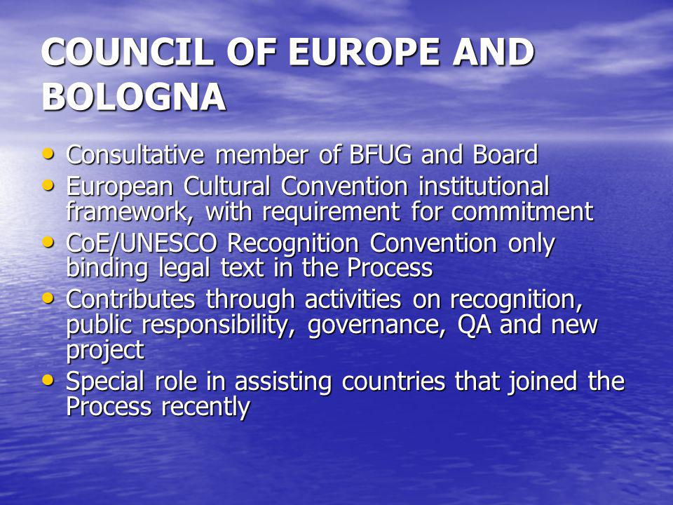 COUNCIL OF EUROPE AND BOLOGNA Consultative member of BFUG and Board Consultative member of BFUG and Board European Cultural Convention institutional f