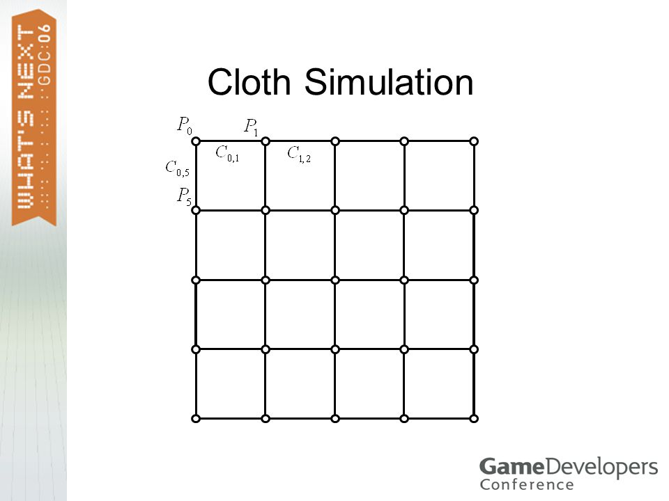 Cloth Simulation