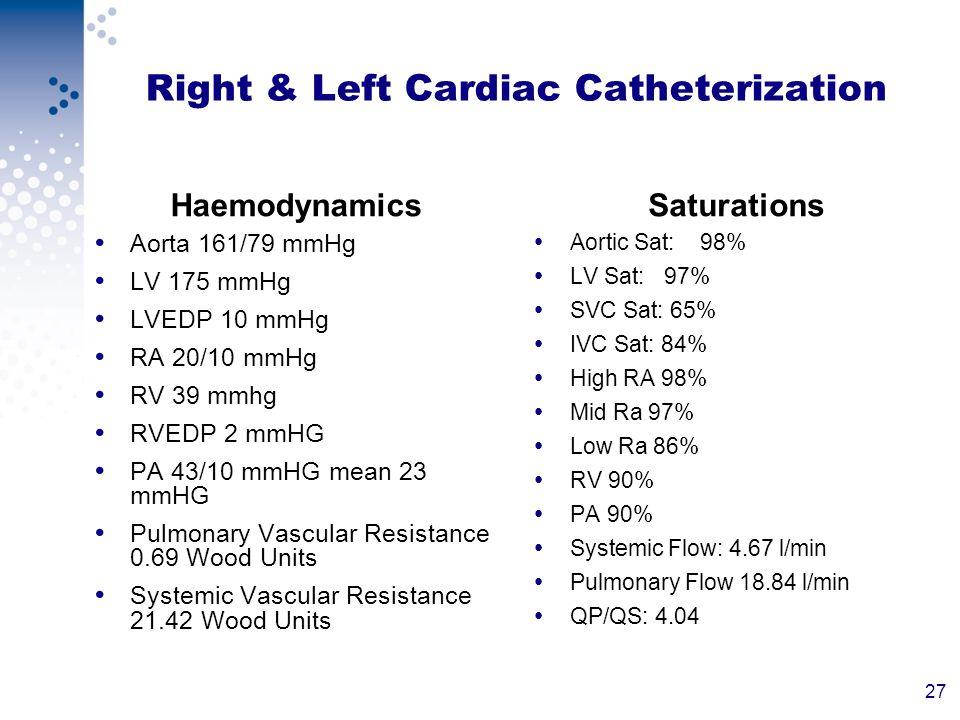 27 Right & Left Cardiac Catheterization Haemodynamics Aorta 161/79 mmHg LV 175 mmHg LVEDP 10 mmHg RA 20/10 mmHg RV 39 mmhg RVEDP 2 mmHG PA 43/10 mmHG