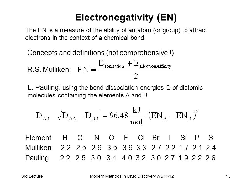 3rd LectureModern Methods in Drug Discovery WS11/1213 Electronegativity (EN) The EN is a measure of the ability of an atom (or group) to attract elect
