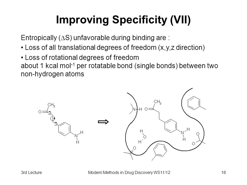 3rd LectureModern Methods in Drug Discovery WS11/1216 Improving Specificity (VII) Entropically ( S) unfavorable during binding are : Loss of all trans