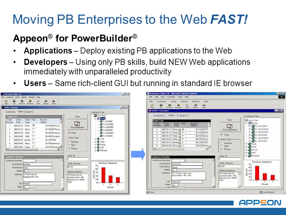 Appeon ® for PowerBuilder ® Applications – Deploy existing PB applications to the Web Developers – Using only PB skills, build NEW Web applications immediately with unparalleled productivity Users – Same rich-client GUI but running in standard IE browser Moving PB Enterprises to the Web FAST!