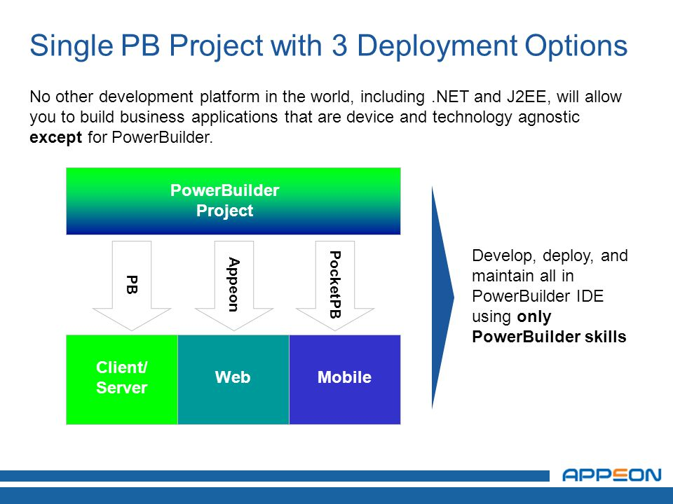 Single PB Project with 3 Deployment Options Develop, deploy, and maintain all in PowerBuilder IDE using only PowerBuilder skills No other development platform in the world, including.NET and J2EE, will allow you to build business applications that are device and technology agnostic except for PowerBuilder.