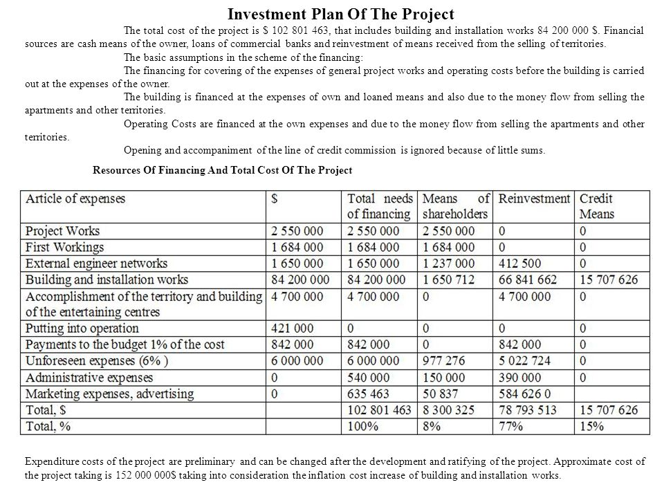 Investment Plan Of The Project The total cost of the project is $ 102 801 463, that includes building and installation works 84 200 000 $.