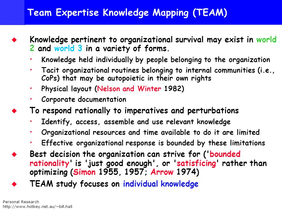 Personal Research http://www.hotkey.net.au/~bill.hall Team Expertise Knowledge Mapping (TEAM) Knowledge pertinent to organizational survival may exist in world 2 and world 3 in a variety of forms.