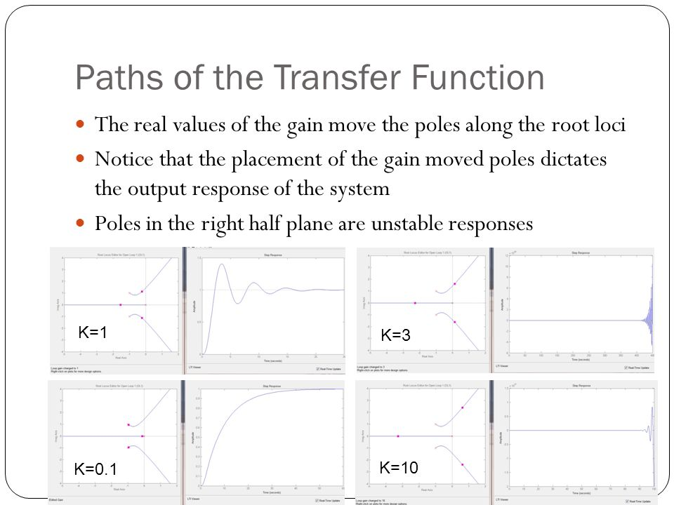 Paths of the Transfer Function The real values of the gain move the poles along the root loci Notice that the placement of the gain moved poles dictates the output response of the system Poles in the right half plane are unstable responses K=1 K=0.1 K=3 K=10