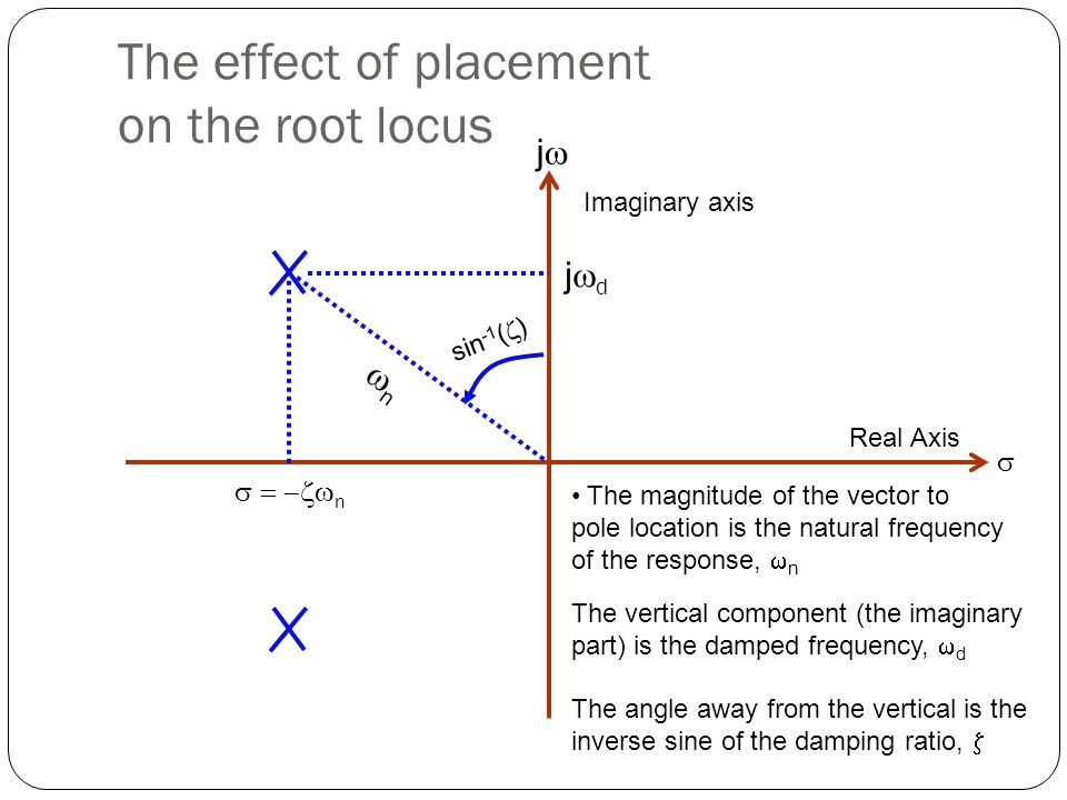 The effect of placement on the root locus Imaginary axis Real Axis j j d n n sin -1 ( ) The magnitude of the vector to pole location is the natural frequency of the response, n The vertical component (the imaginary part) is the damped frequency, d The angle away from the vertical is the inverse sine of the damping ratio,