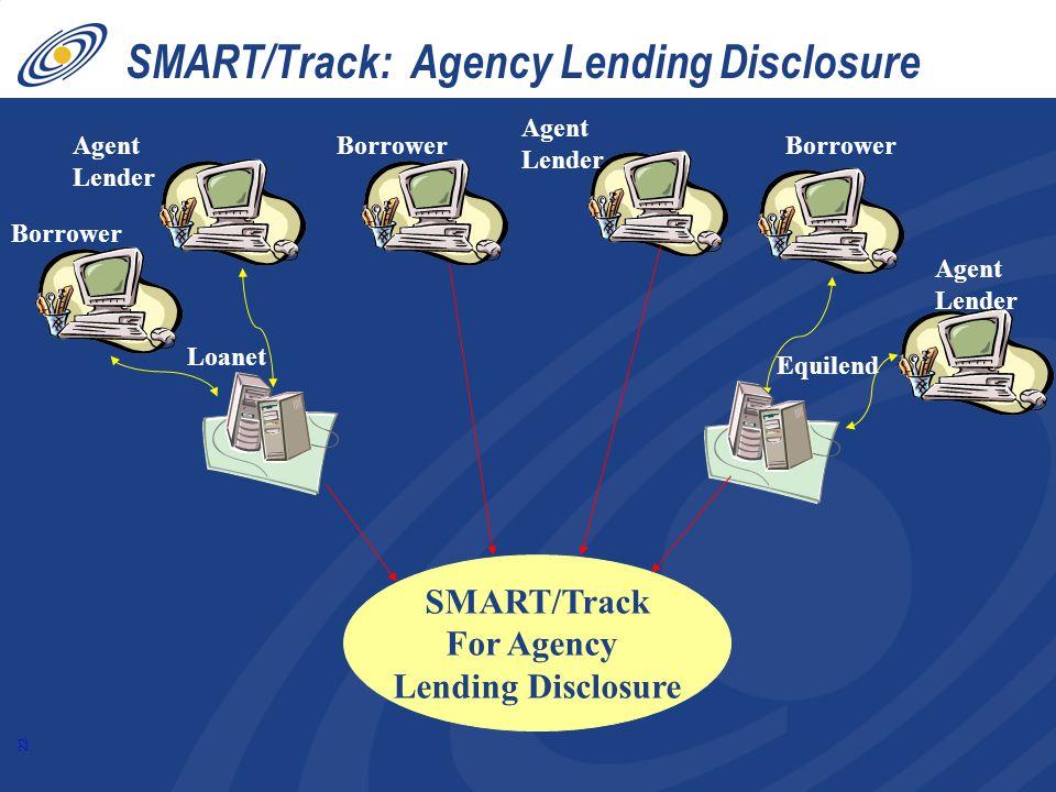 22 SMART/Track: Agency Lending Disclosure SMART/Track For Agency Lending Disclosure Loanet Equilend Borrower Agent Lender BorrowerAgent Lender